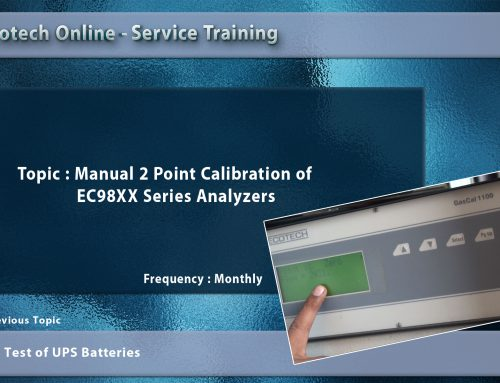 Manual 2 Point Calibration of EC98XX Series Analyzers